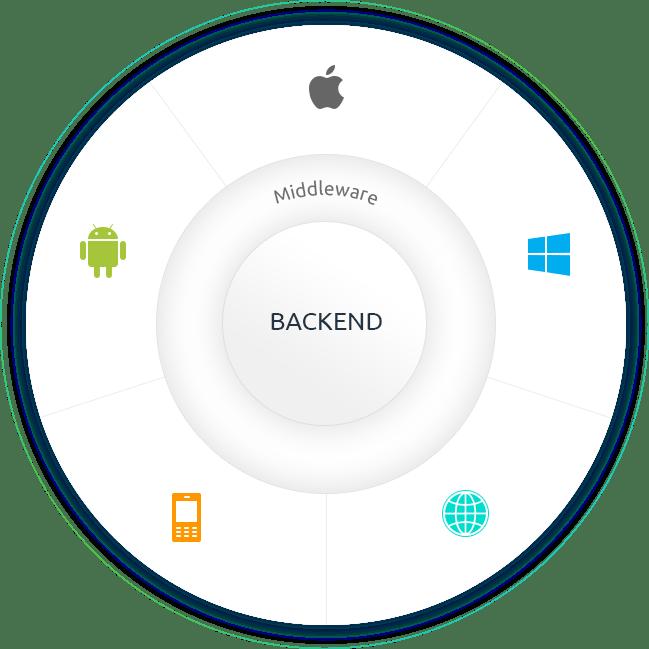 vis-sphere-backend-2